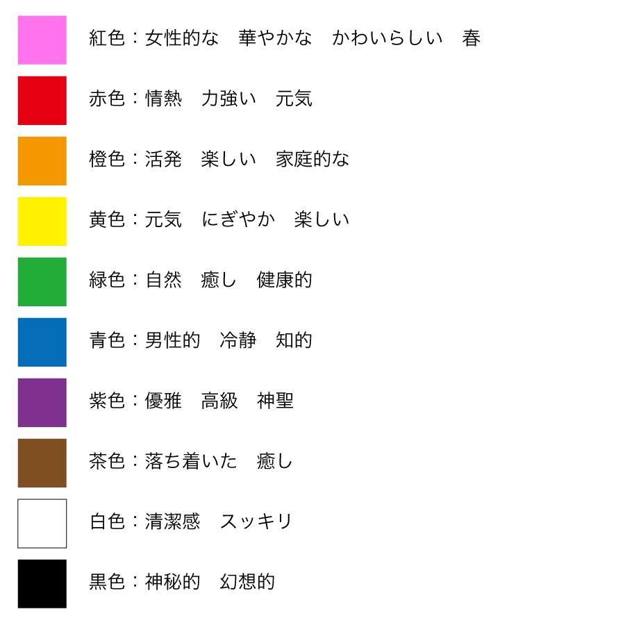 色の持つイメージ一覧
