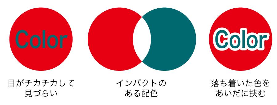 補色同士の色の組み合わせ