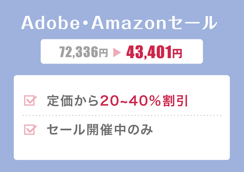 AdobeCCを安く買う方法(Adobe・Amazonセールで買う)