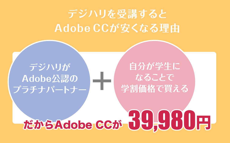 デジハリを受講するとAdobe CCを安く買うことができる理由